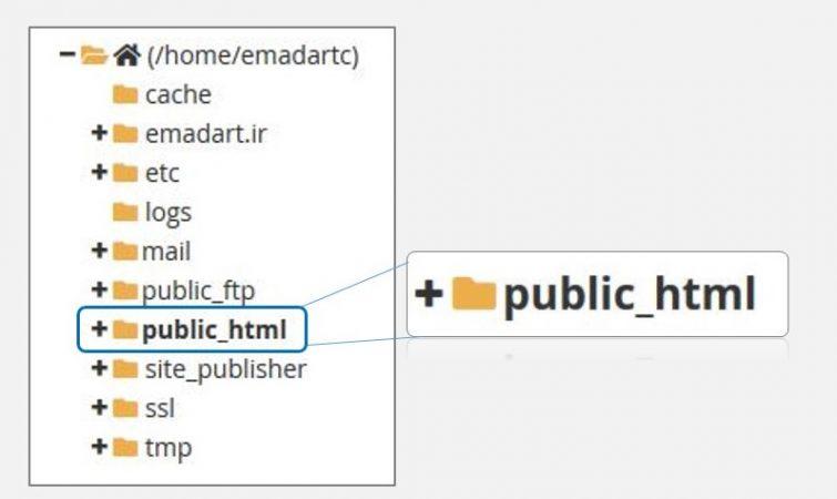 public_html یا روت هاست محل بارگذاری فایل ها